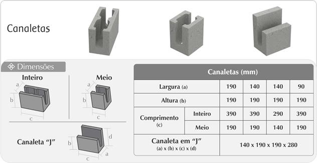 ESPECIFICACOES_canaletas